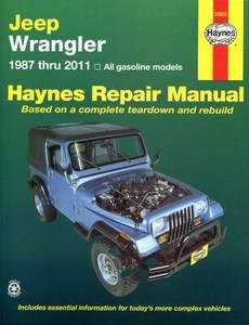 Bilde av Jeep Wrangler (87 - 11) (USA)